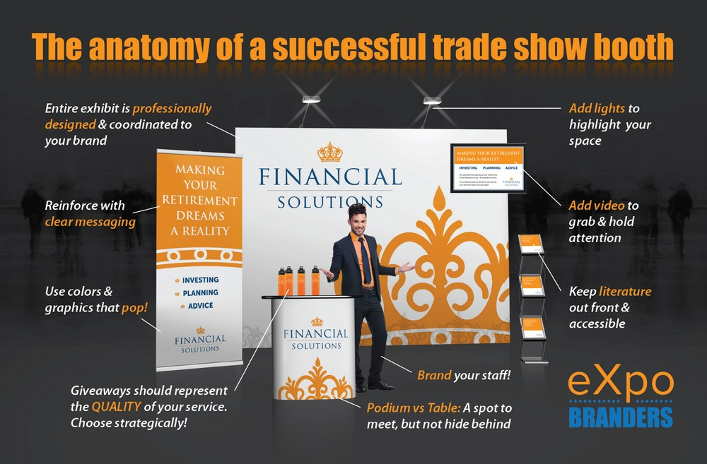 The Anatomy of a Successful Trade Show Booth